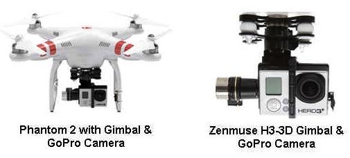 Kardanophæng til droner